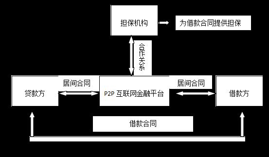 新的组织架构由11个增加到了17个