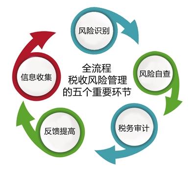 流程步骤图 图标