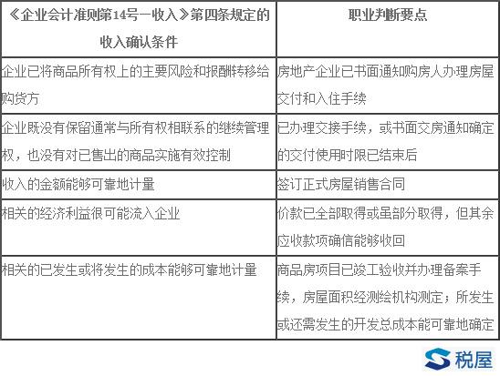 北京注册会计师协会专家委员会专家提示[2017]第2号 房地产企业二级住宅和商业开发的收入确认