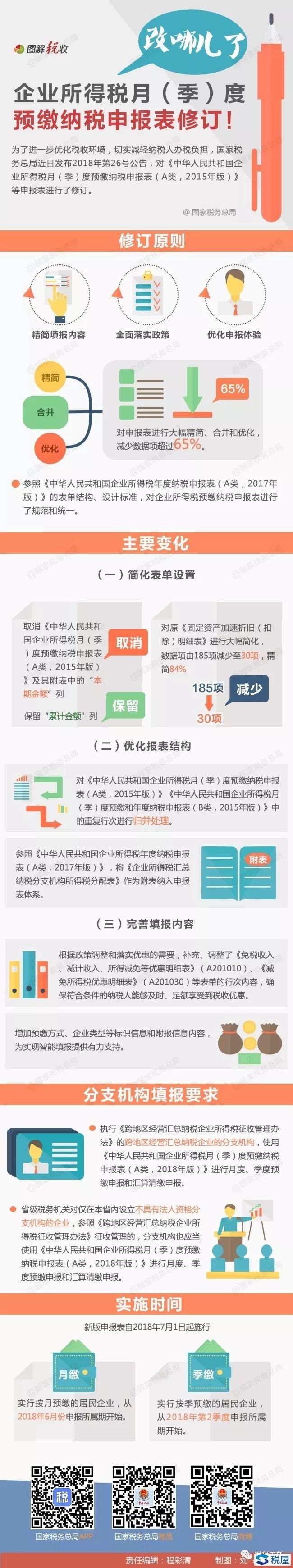 国家税务总局公告2018年第26号 国家税务总局关于发布《中华人民共和国企业所得税月(季)度预缴纳税申报表(A类,2018年版)》等报表的公告