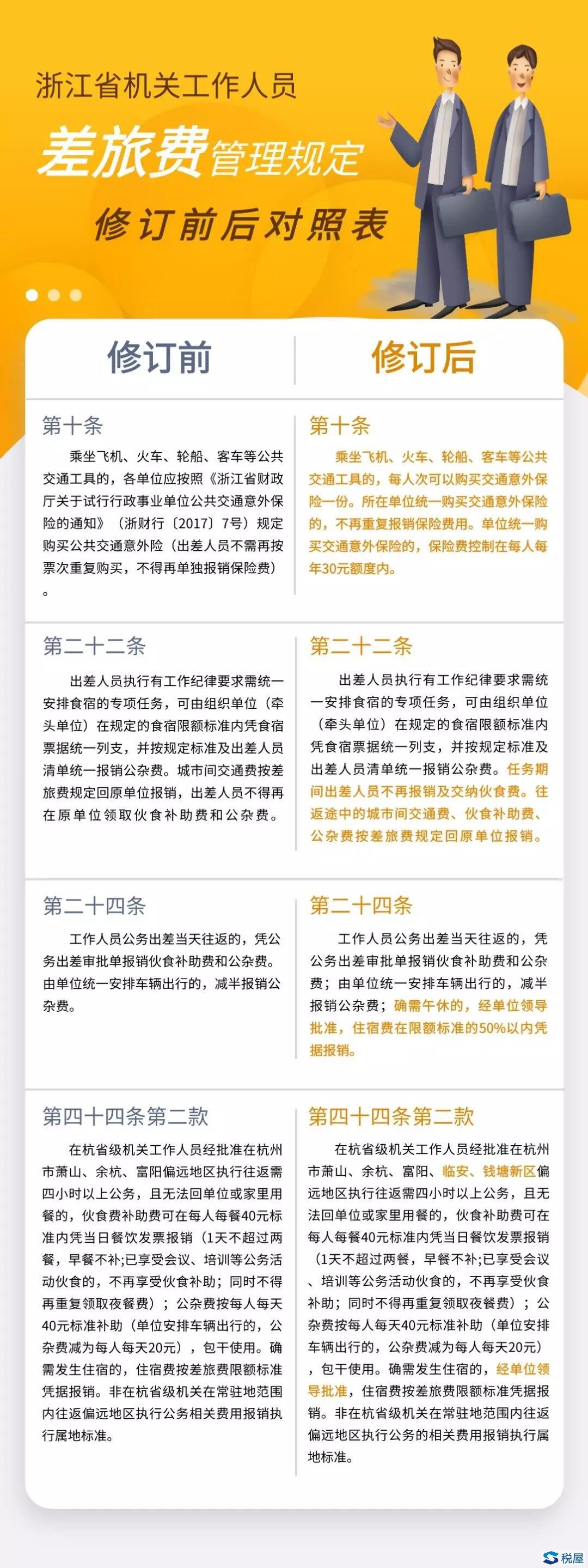 杭州市级机关工作人员差旅费报销有变化