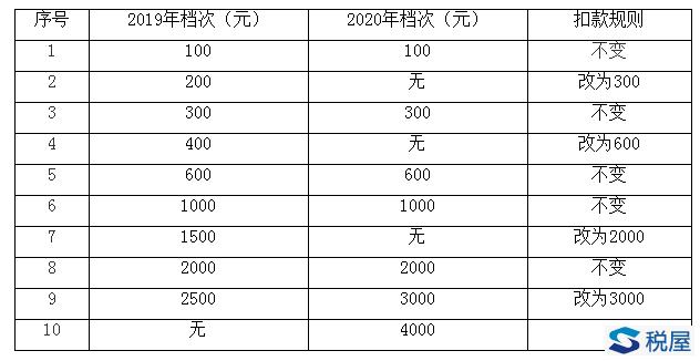 镇江总人口_刚刚,江苏13市最新人口排名曝光 镇江...